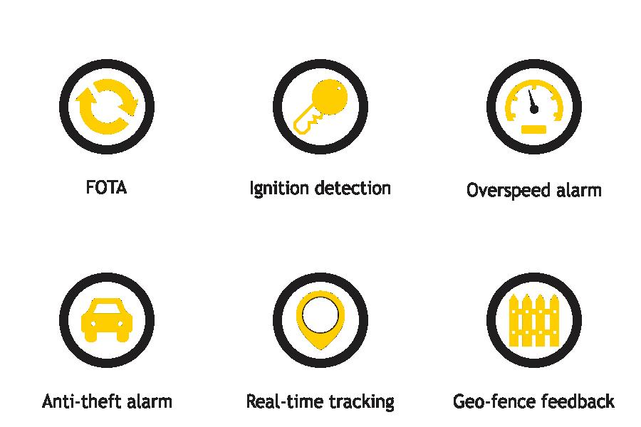 GPS-Tracker-Padang-OBD